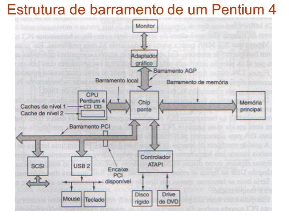 Estrutura de barramento de um Pentium 4