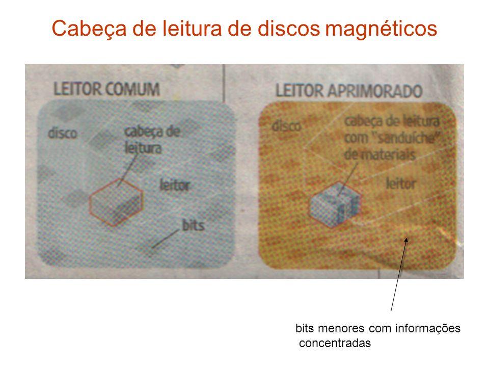 Cabeça de leitura de discos magnéticos bits menores com informações concentradas