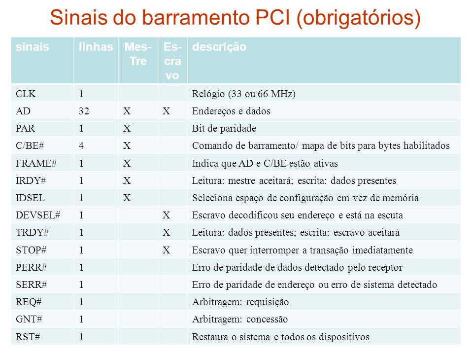 Sinais do barramento PCI (obrigatórios) sinaislinhasMes- Tre Es- cra vo descrição CLK1Relógio (33 ou 66 MHz) AD32XXEndereços e dados PAR1XBit de parid