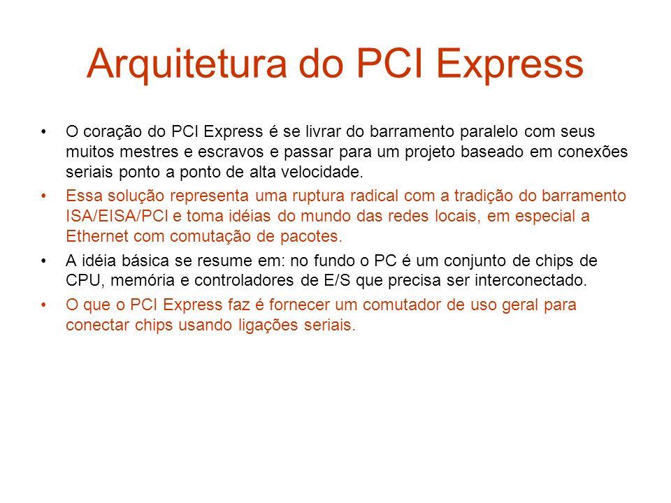 Arquitetura do PCI Express O coração do PCI Express é se livrar do barramento paralelo com seus muitos mestres e escravos e passar para um projeto bas