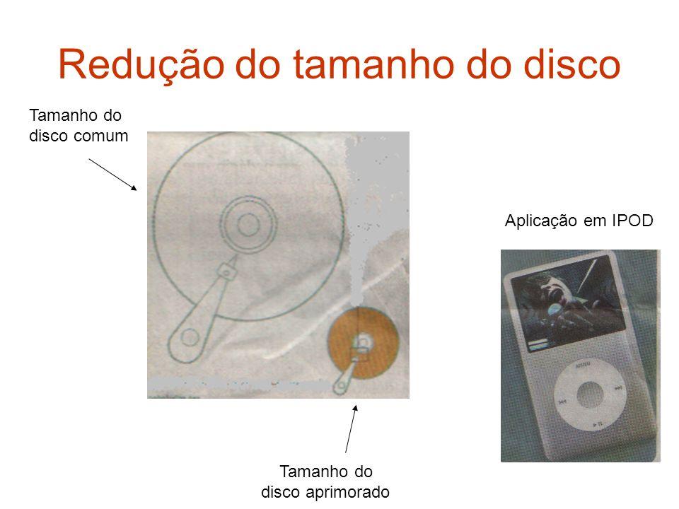 Redução do tamanho do disco Tamanho do disco comum Tamanho do disco aprimorado Aplicação em IPOD
