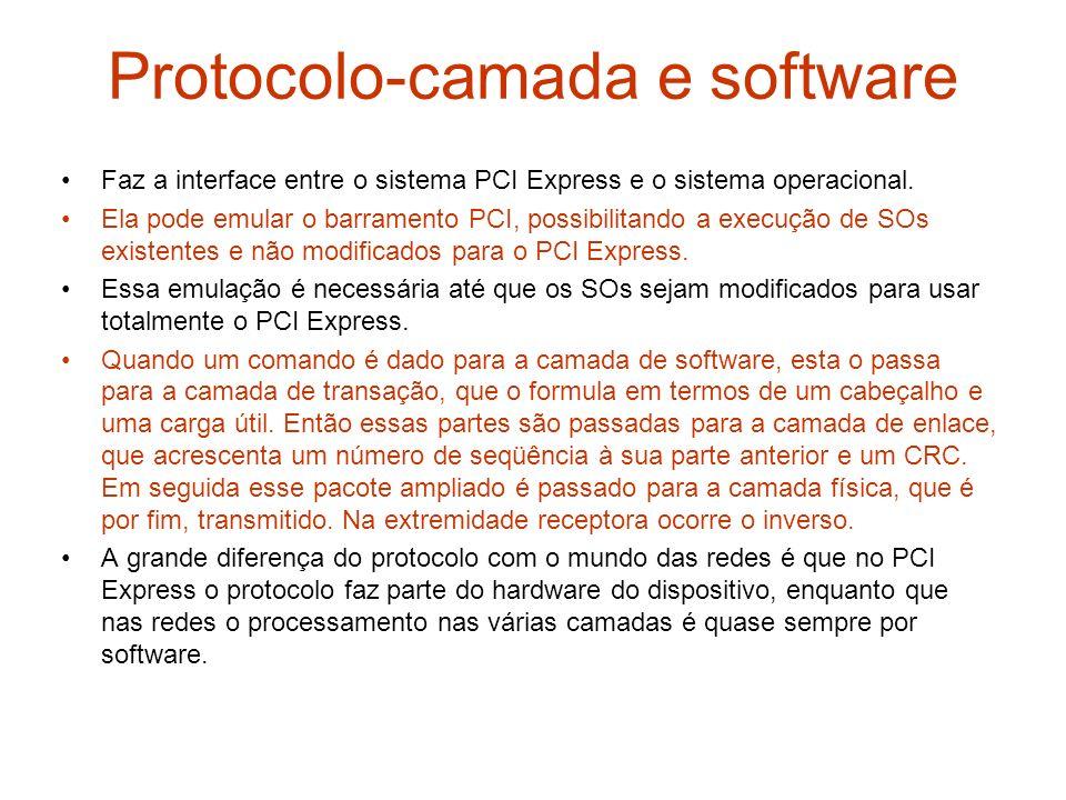Protocolo-camada e software Faz a interface entre o sistema PCI Express e o sistema operacional. Ela pode emular o barramento PCI, possibilitando a ex