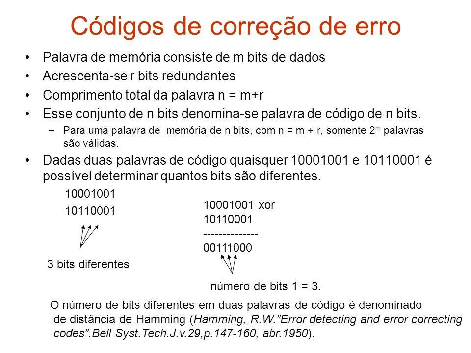 Códigos de correção de erro Palavra de memória consiste de m bits de dados Acrescenta-se r bits redundantes Comprimento total da palavra n = m+r Esse