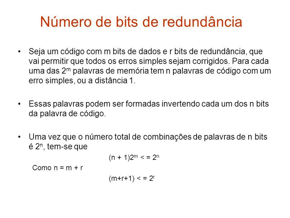 Seja um código com m bits de dados e r bits de redundância, que vai permitir que todos os erros simples sejam corrigidos. Para cada uma das 2 m palavr