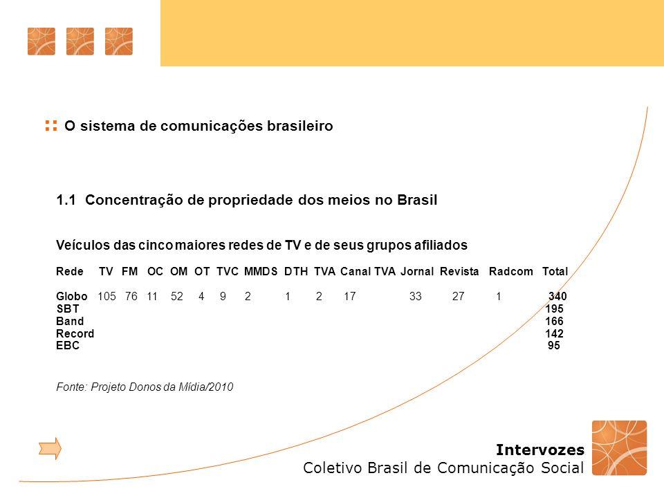 Intervozes Coletivo Brasil de Comunicação Social :: O sistema de comunicações brasileiro 1.1 Concentração de propriedade dos meios no Brasil Veículos