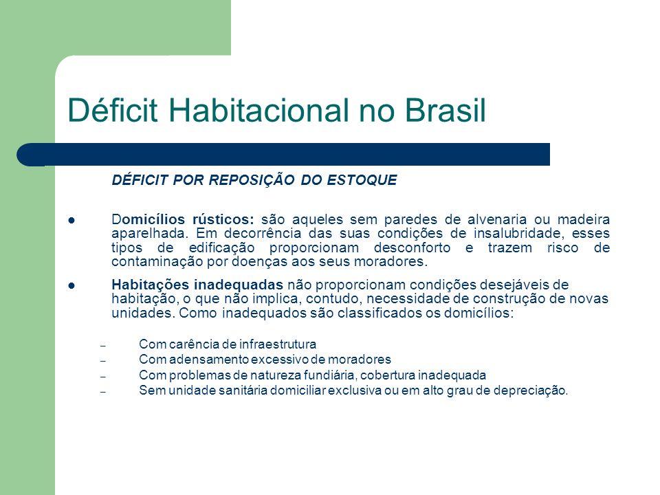 Déficit Habitacional no Brasil DÉFICIT POR REPOSIÇÃO DO ESTOQUE Domicílios rústicos: são aqueles sem paredes de alvenaria ou madeira aparelhada. Em de