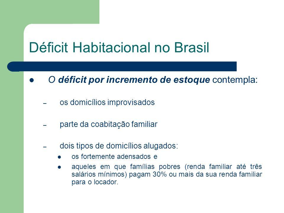 Déficit Habitacional no Brasil O déficit por incremento de estoque contempla: – os domicílios improvisados – parte da coabitação familiar – dois tipos