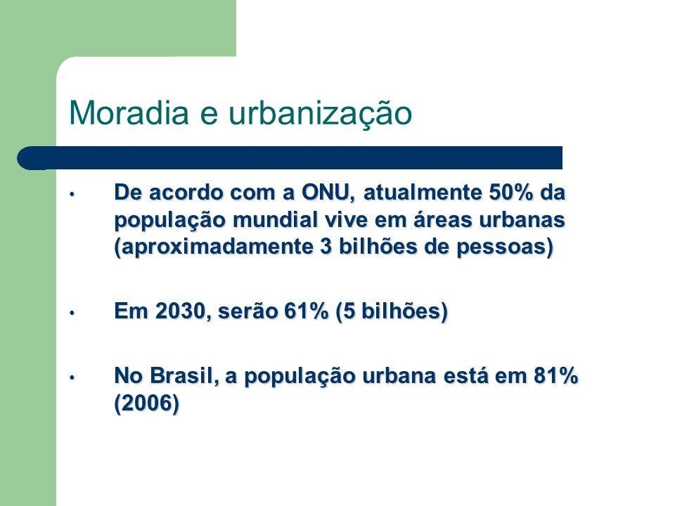 Moradia e urbanização De acordo com a ONU, atualmente 50% da população mundial vive em áreas urbanas (aproximadamente 3 bilhões de pessoas) De acordo