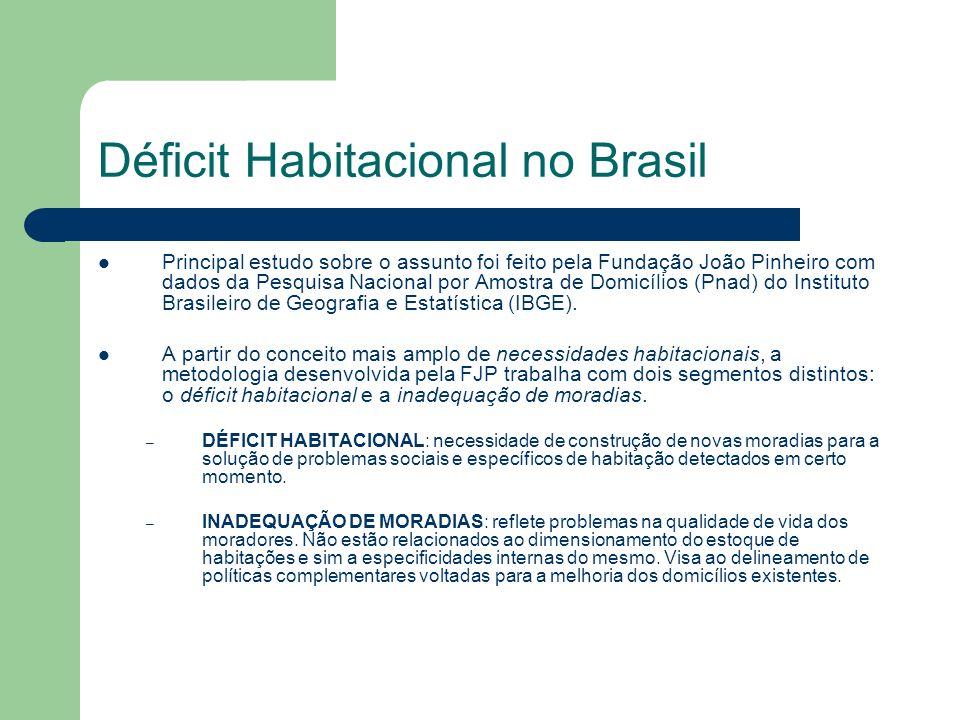 Déficit Habitacional no Brasil Principal estudo sobre o assunto foi feito pela Fundação João Pinheiro com dados da Pesquisa Nacional por Amostra de Do