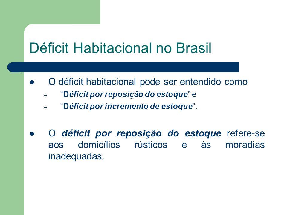 Déficit Habitacional no Brasil DÉFICIT POR REPOSIÇÃO DO ESTOQUE Domicílios rústicos: são aqueles sem paredes de alvenaria ou madeira aparelhada.