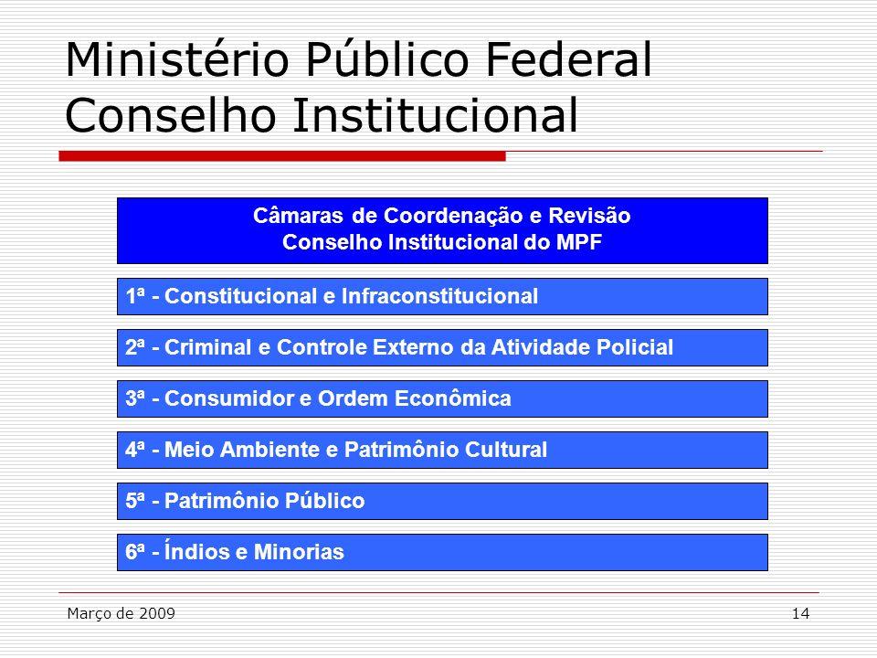 Março de 200914 Ministério Público Federal Conselho Institucional Câmaras de Coordenação e Revisão Conselho Institucional do MPF 1ª - Constitucional e