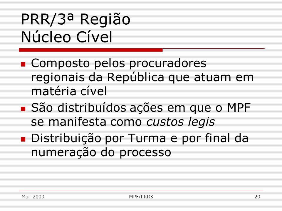 Mar-2009MPF/PRR320 PRR/3ª Região Núcleo Cível Composto pelos procuradores regionais da República que atuam em matéria cível São distribuídos ações em