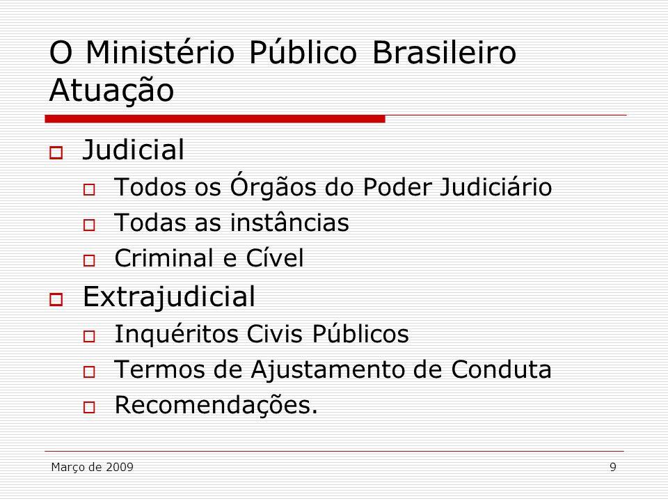 Março de 20099 O Ministério Público Brasileiro Atuação Judicial Todos os Órgãos do Poder Judiciário Todas as instâncias Criminal e Cível Extrajudicial