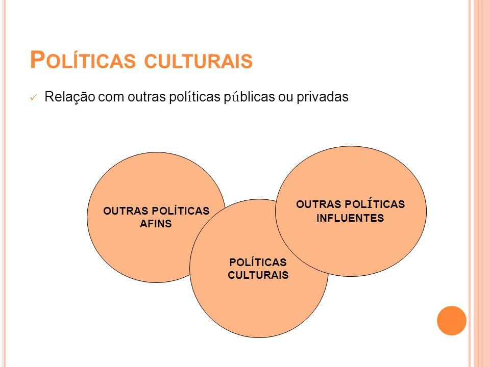 P OLÍTICAS CULTURAIS Relação com outras pol í ticas p ú blicas ou privadas OUTRAS POLÍTICAS AFINS POLÍTICAS CULTURAIS OUTRAS POLÍTICAS INFLUENTES