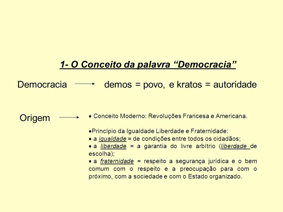 Democraciademos = povo, e kratos = autoridade Origem Conceito Moderno: Revoluções Francesa e Americana. Princípio da Igualdade Liberdade e Fraternidad
