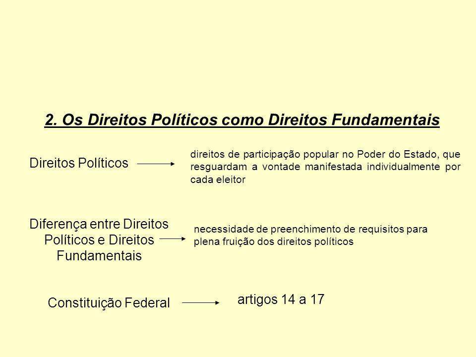 O Sistema Eleitoral Sistema Eleitoral Conjunto de regras e procedimentos pelo qual se exerce a democracia: é o meio pelo qual os institutos democráticos são utilizados e aperfeiçoados.
