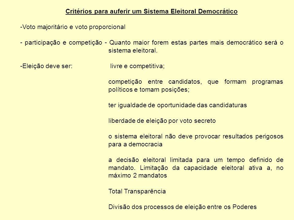Democracia X Eleições Conceitos que não se confundem Adoção do princípio Democrático como Imutável (Cláusulas Pétreas - artigos 1°, 2°, 3° e 5°) Constituição Federal de 1988 – Constituição Cidadã