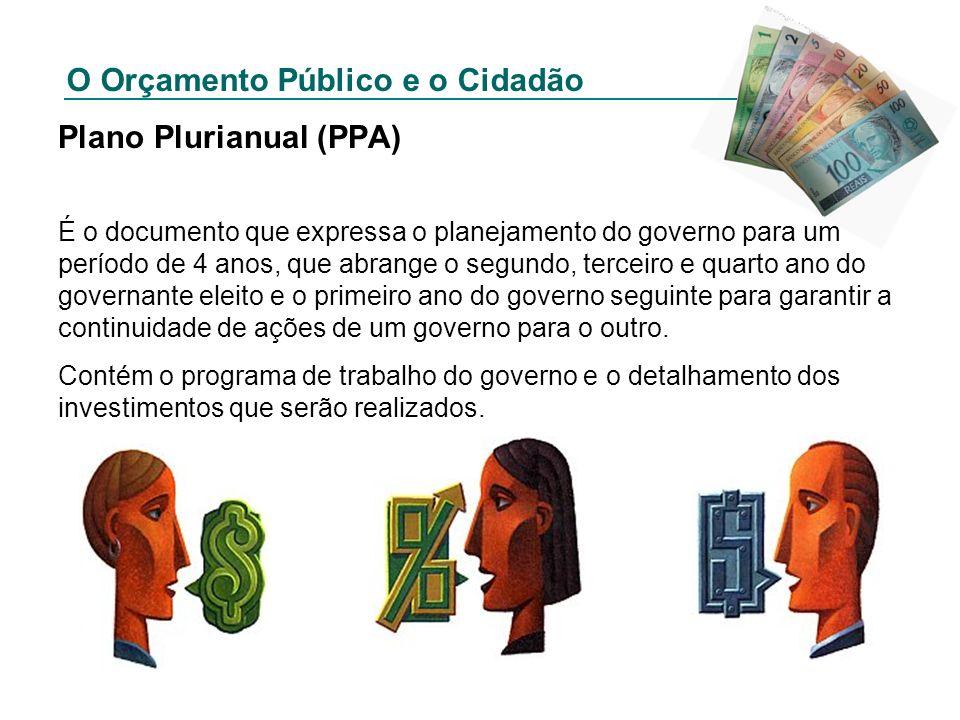 O Orçamento Público e o Cidadão Plano Plurianual (PPA) É o documento que expressa o planejamento do governo para um período de 4 anos, que abrange o s