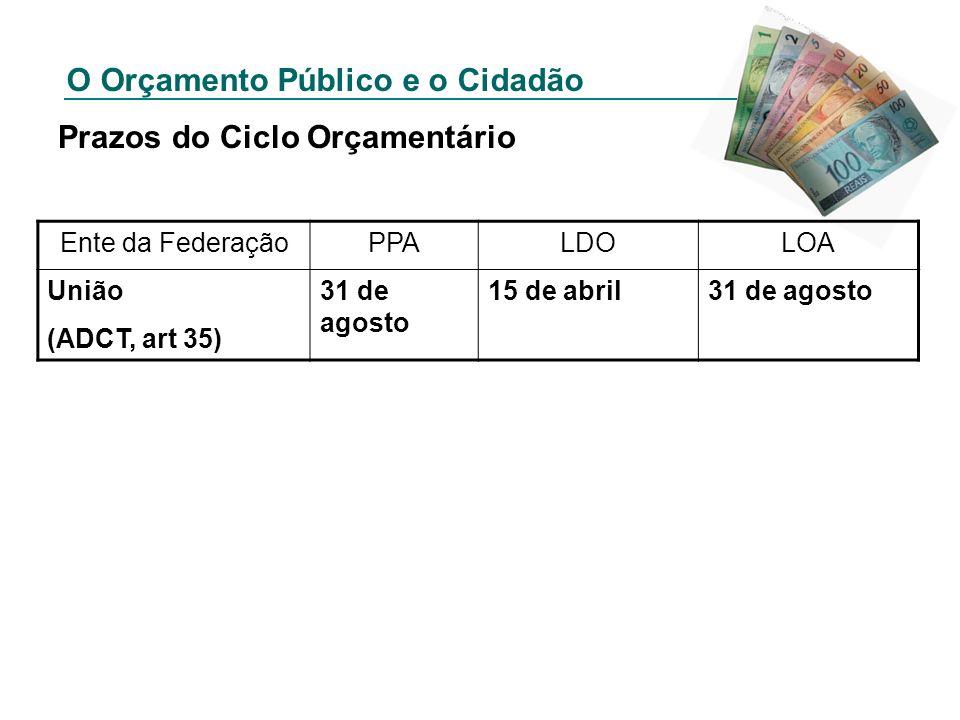 O Orçamento Público e o Cidadão Prazos do Ciclo Orçamentário Ente da FederaçãoPPALDOLOA União (ADCT, art 35) 31 de agosto 15 de abril31 de agosto