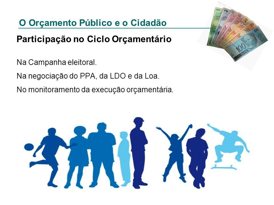 O Orçamento Público e o Cidadão Participação no Ciclo Orçamentário Na Campanha eleitoral. Na negociação do PPA, da LDO e da Loa. No monitoramento da e
