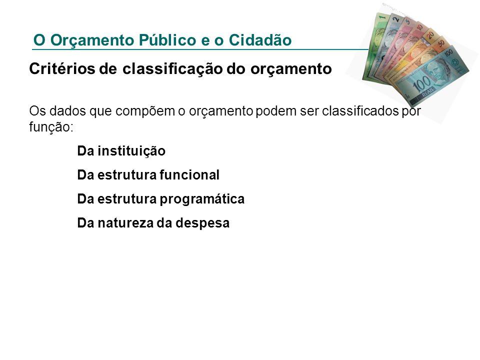 O Orçamento Público e o Cidadão Critérios de classificação do orçamento Os dados que compõem o orçamento podem ser classificados por função: Da instit