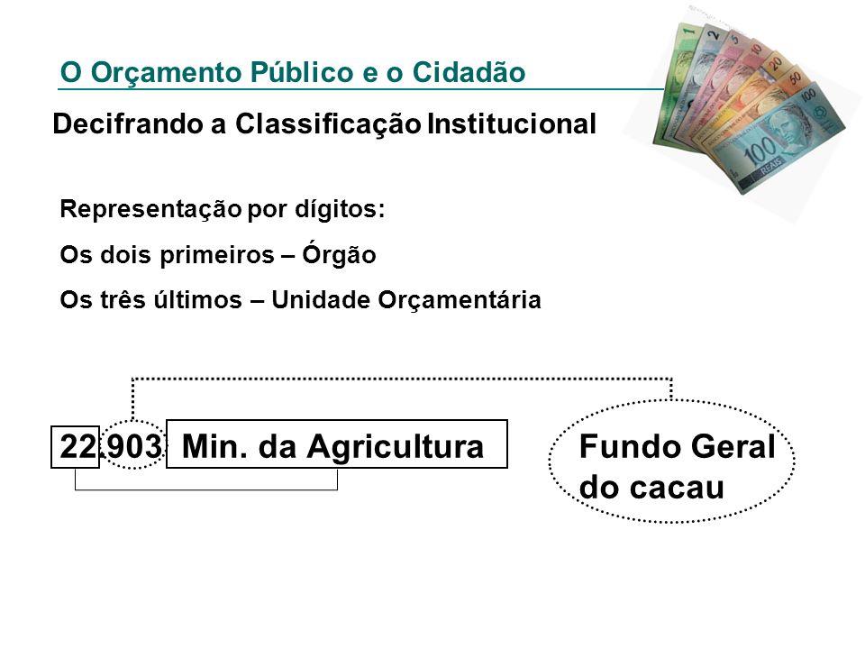 O Orçamento Público e o Cidadão Decifrando a Classificação Institucional Representação por dígitos: Os dois primeiros – Órgão Os três últimos – Unidad