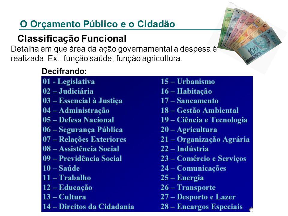 O Orçamento Público e o Cidadão Classificação Funcional Detalha em que área da ação governamental a despesa é realizada. Ex.: função saúde, função agr