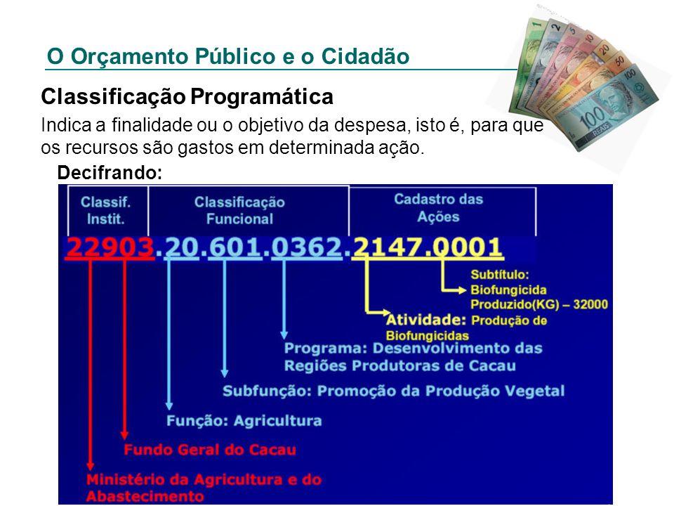 O Orçamento Público e o Cidadão Classificação Programática Indica a finalidade ou o objetivo da despesa, isto é, para que os recursos são gastos em de