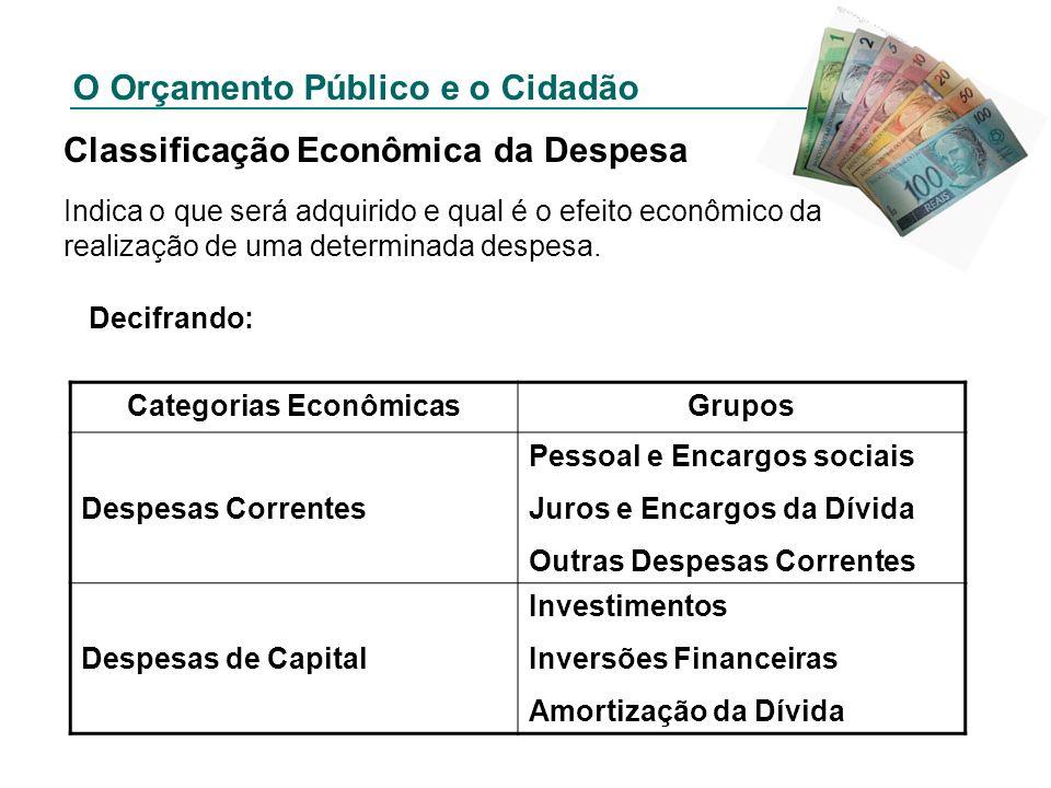 O Orçamento Público e o Cidadão Classificação Econômica da Despesa Indica o que será adquirido e qual é o efeito econômico da realização de uma determ