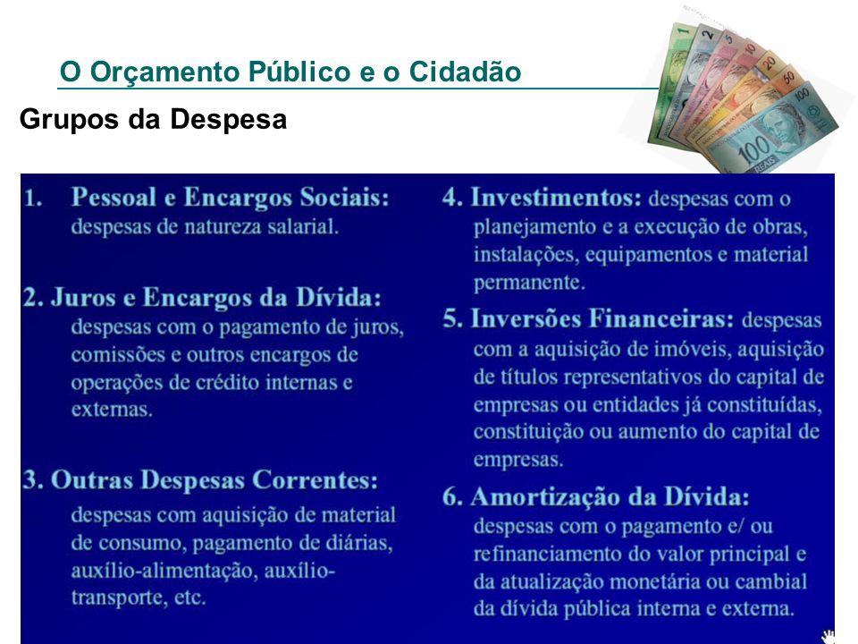 O Orçamento Público e o Cidadão Grupos da Despesa