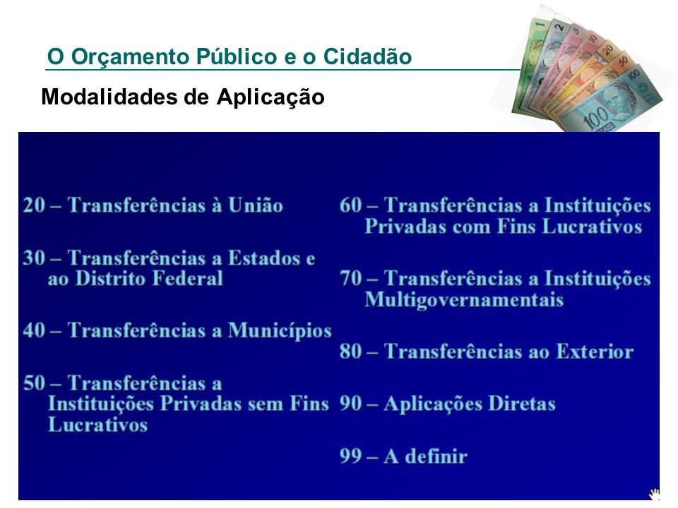 O Orçamento Público e o Cidadão Modalidades de Aplicação