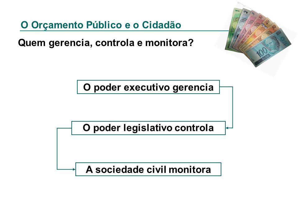 O Orçamento Público e o Cidadão Quem gerencia, controla e monitora? O poder legislativo controla O poder executivo gerencia A sociedade civil monitora