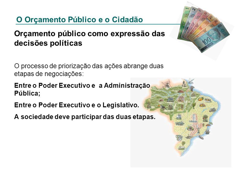 O Orçamento Público e o Cidadão Orçamento público como expressão das decisões políticas O processo de priorização das ações abrange duas etapas de neg
