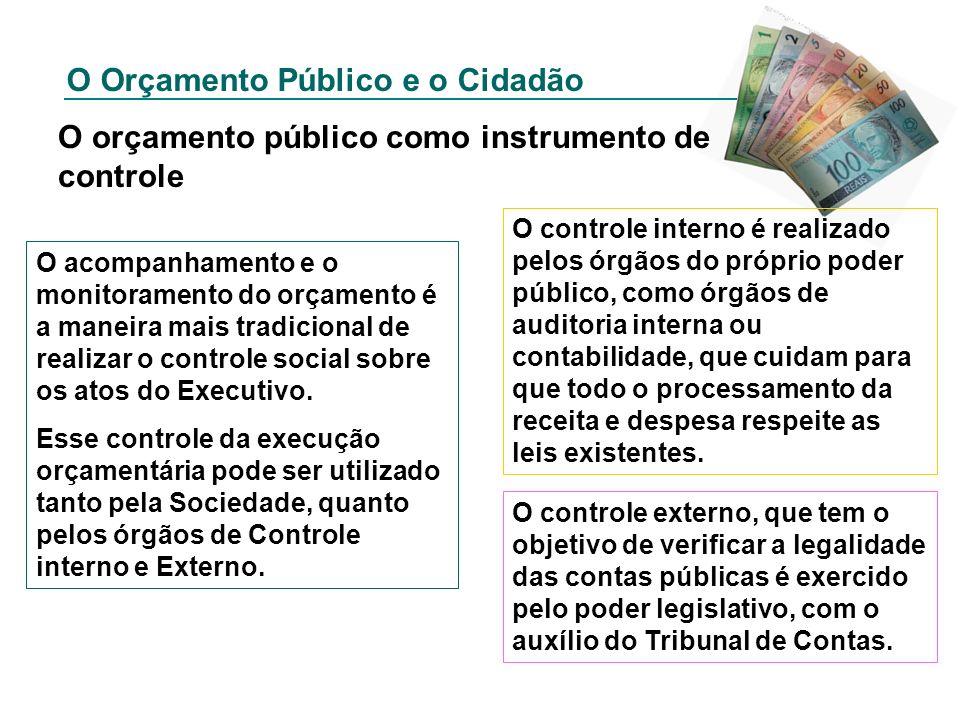 O Orçamento Público e o Cidadão O controle interno é realizado pelos órgãos do próprio poder público, como órgãos de auditoria interna ou contabilidad