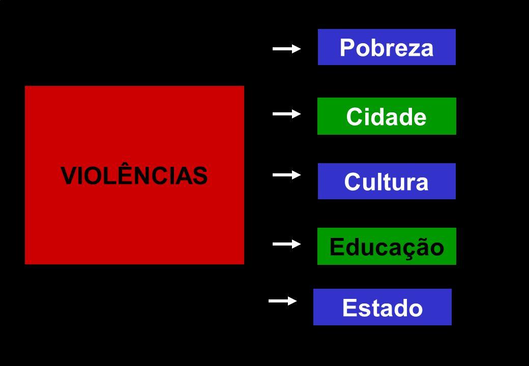VIOLÊNCIAS Pobreza Cidade Estado Cultura Educação