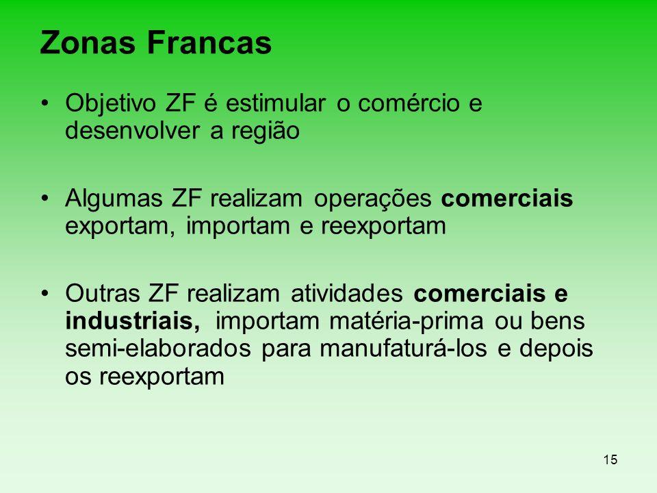 15 Zonas Francas Objetivo ZF é estimular o comércio e desenvolver a região Algumas ZF realizam operações comerciais exportam, importam e reexportam Ou