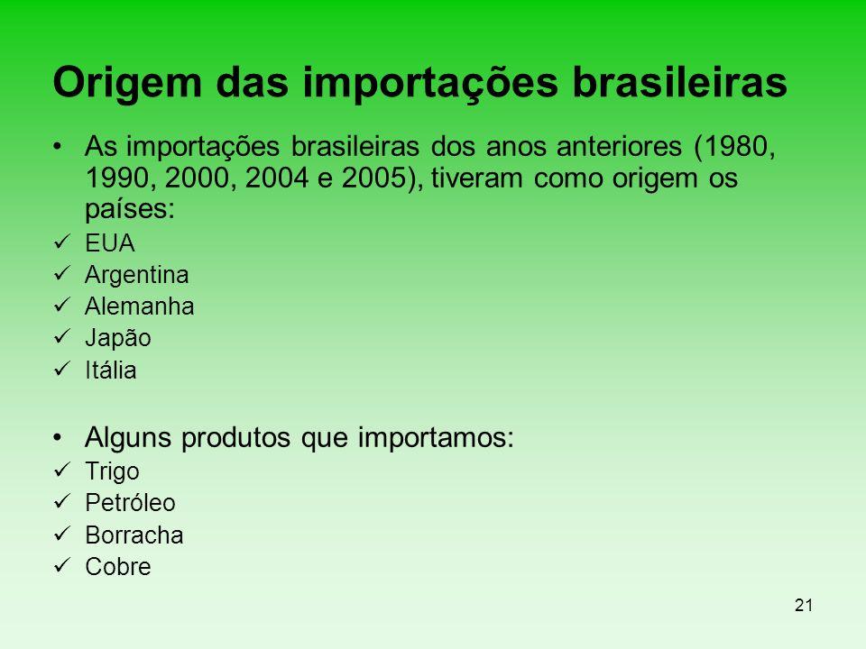 21 Origem das importações brasileiras As importações brasileiras dos anos anteriores (1980, 1990, 2000, 2004 e 2005), tiveram como origem os países: E