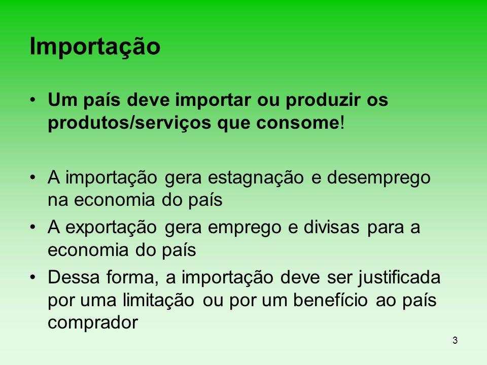 3 Importação Um país deve importar ou produzir os produtos/serviços que consome! A importação gera estagnação e desemprego na economia do país A expor