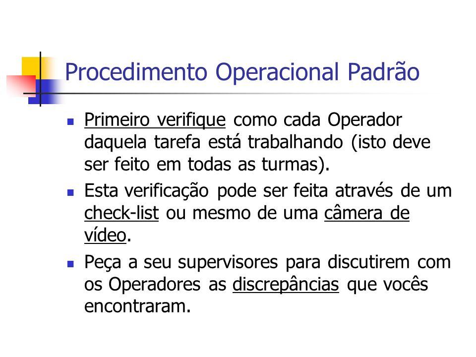 Procedimento Operacional Padrão Primeiro verifique como cada Operador daquela tarefa está trabalhando (isto deve ser feito em todas as turmas). Esta v