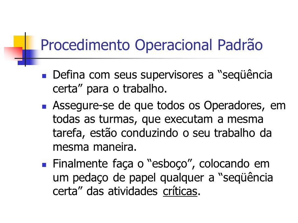 Procedimento Operacional Padrão Defina com seus supervisores a seqüência certa para o trabalho. Assegure-se de que todos os Operadores, em todas as tu
