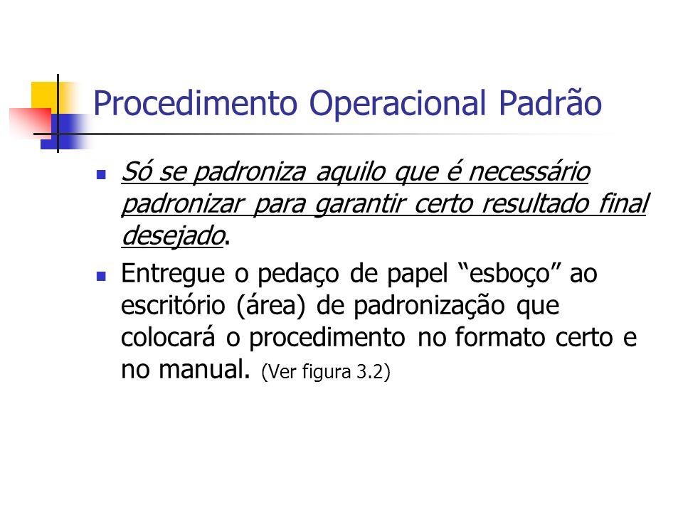 Procedimento Operacional Padrão Só se padroniza aquilo que é necessário padronizar para garantir certo resultado final desejado. Entregue o pedaço de