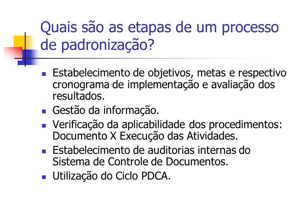 Quais são as etapas de um processo de padronização? Estabelecimento de objetivos, metas e respectivo cronograma de implementação e avaliação dos resul