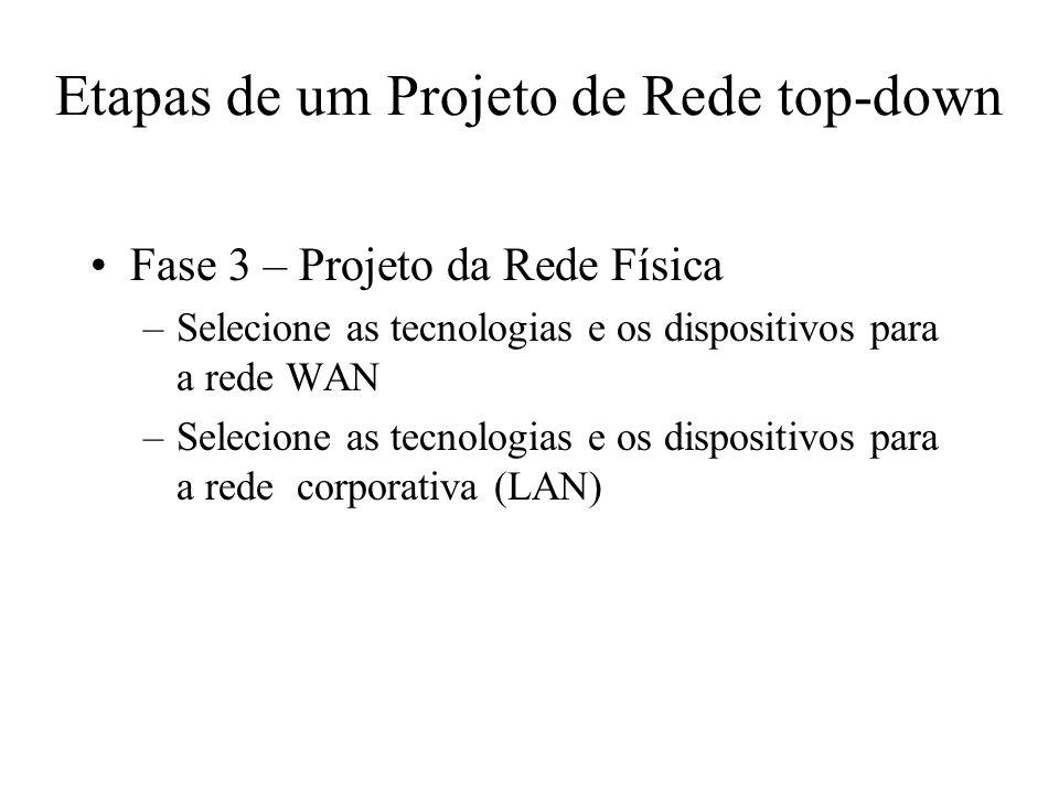 Fase 3 – Projeto da Rede Física –Selecione as tecnologias e os dispositivos para a rede WAN –Selecione as tecnologias e os dispositivos para a rede co