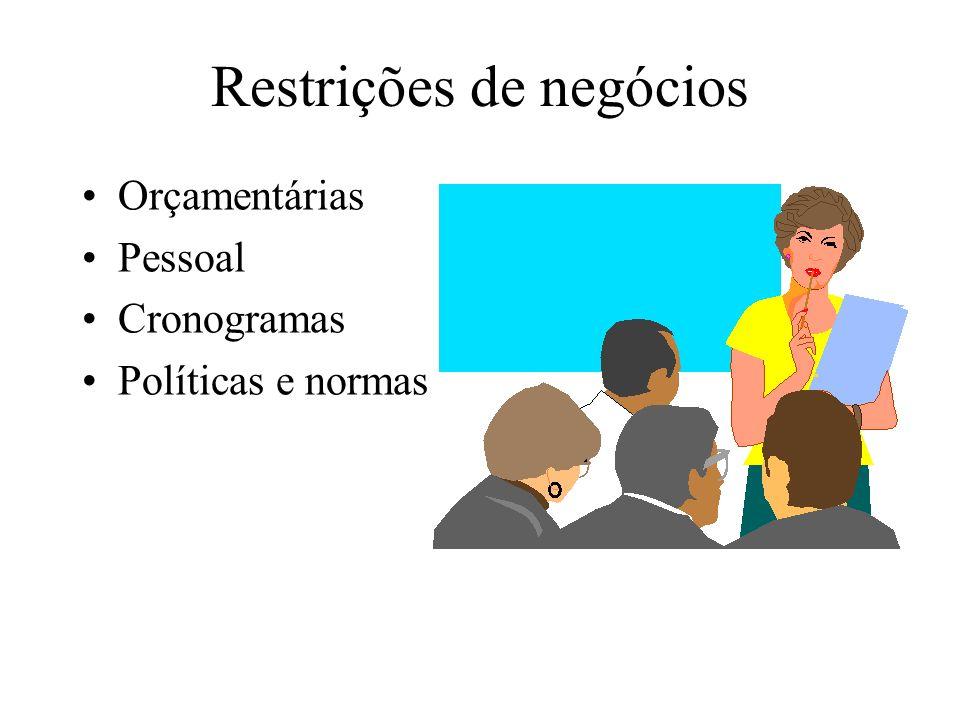 Restrições de negócios Orçamentárias Pessoal Cronogramas Políticas e normas