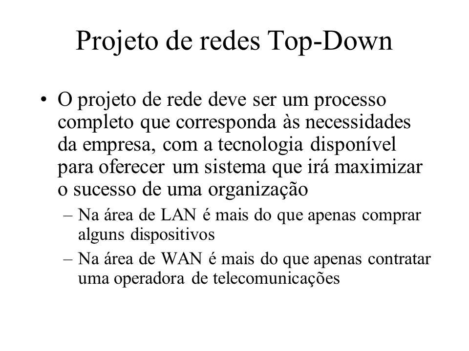 Projeto de redes Top-Down O projeto de rede deve ser um processo completo que corresponda às necessidades da empresa, com a tecnologia disponível para