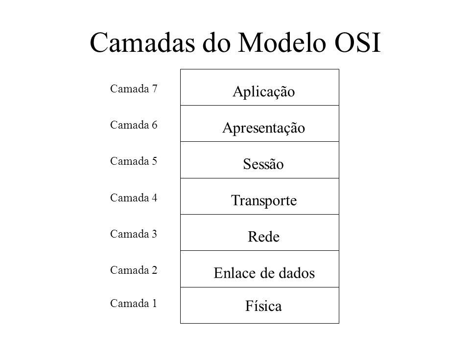 Camadas do Modelo OSI Aplicação Apresentação Sessão Transporte Rede Enlace de dados Física Camada 1 Camada 7 Camada 6 Camada 5 Camada 4 Camada 3 Camad