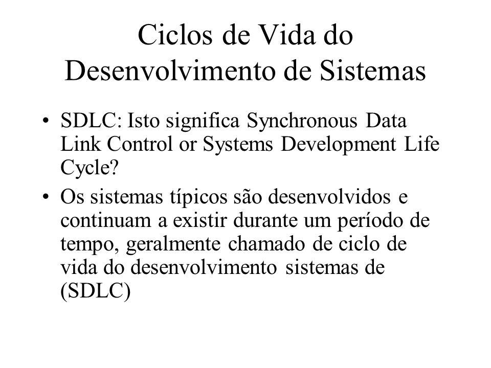 Ciclos de Vida do Desenvolvimento de Sistemas SDLC: Isto significa Synchronous Data Link Control or Systems Development Life Cycle? Os sistemas típico