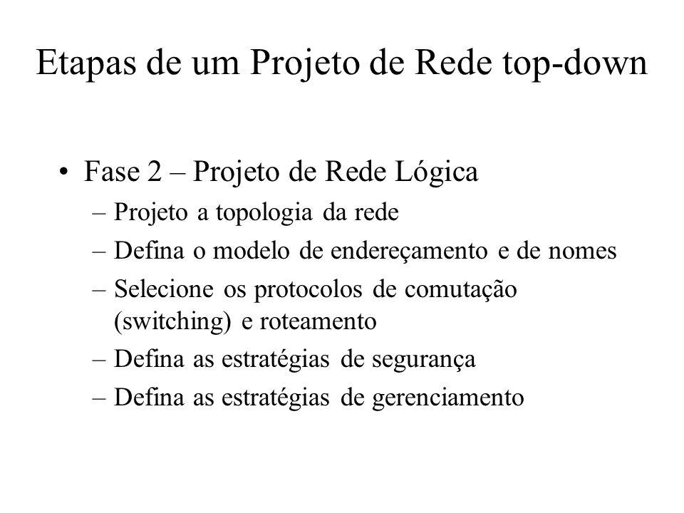 Fase 2 – Projeto de Rede Lógica –Projeto a topologia da rede –Defina o modelo de endereçamento e de nomes –Selecione os protocolos de comutação (switc