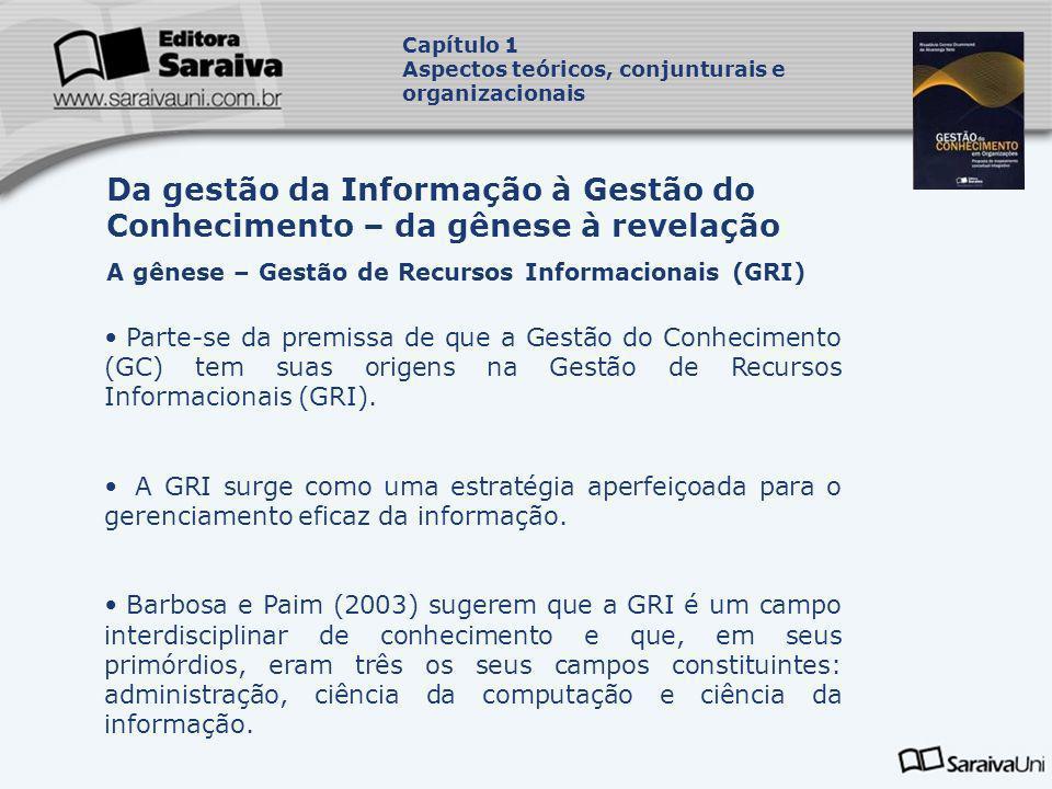 Parte-se da premissa de que a Gestão do Conhecimento (GC) tem suas origens na Gestão de Recursos Informacionais (GRI). A GRI surge como uma estratégia