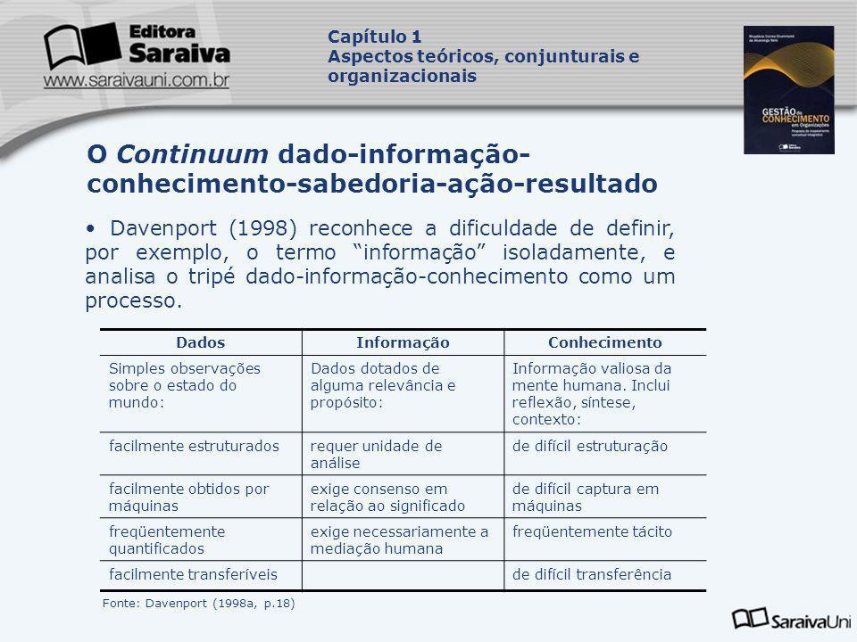Davenport (1998) reconhece a dificuldade de definir, por exemplo, o termo informação isoladamente, e analisa o tripé dado-informação-conhecimento como
